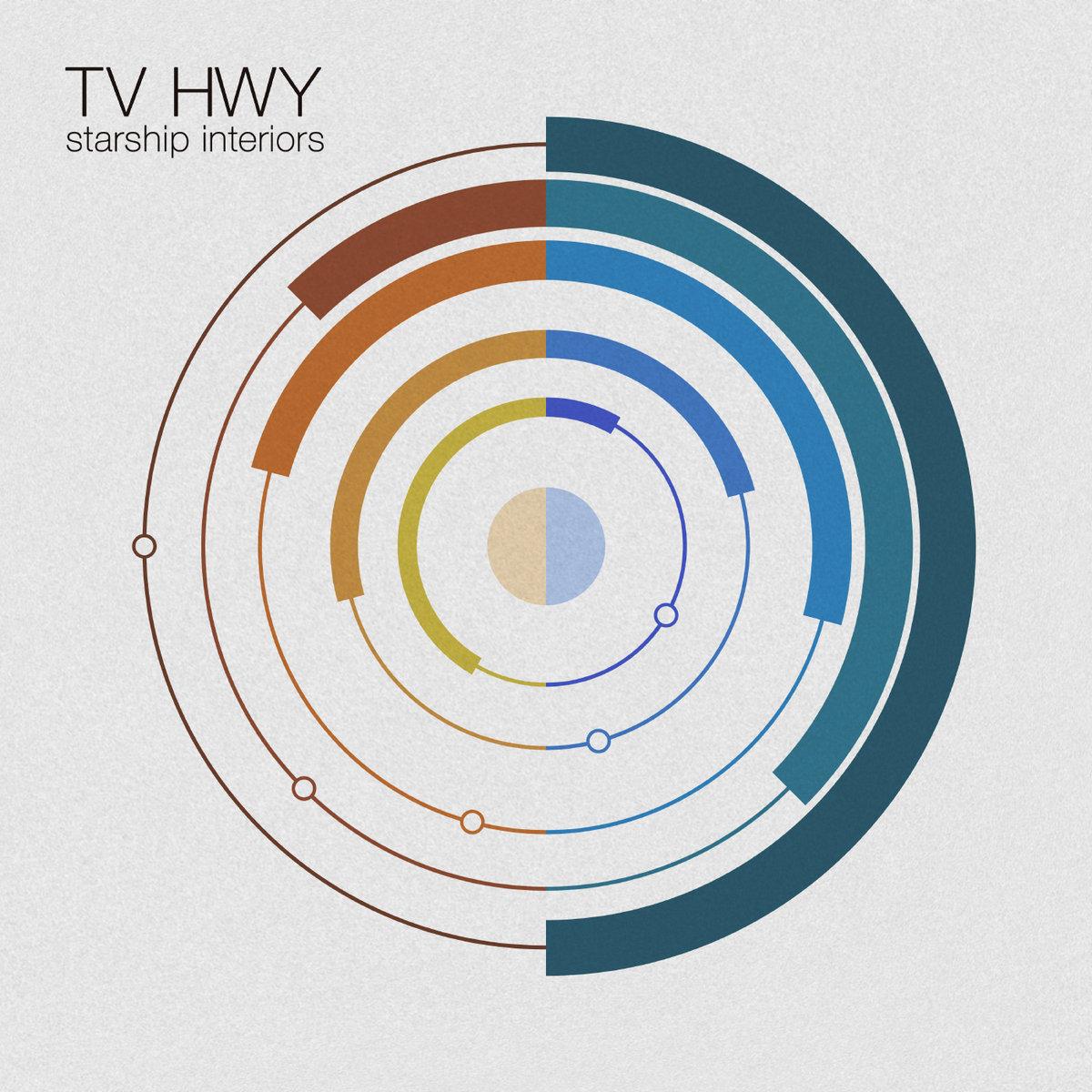 Observer: TV HWY & Nostromo